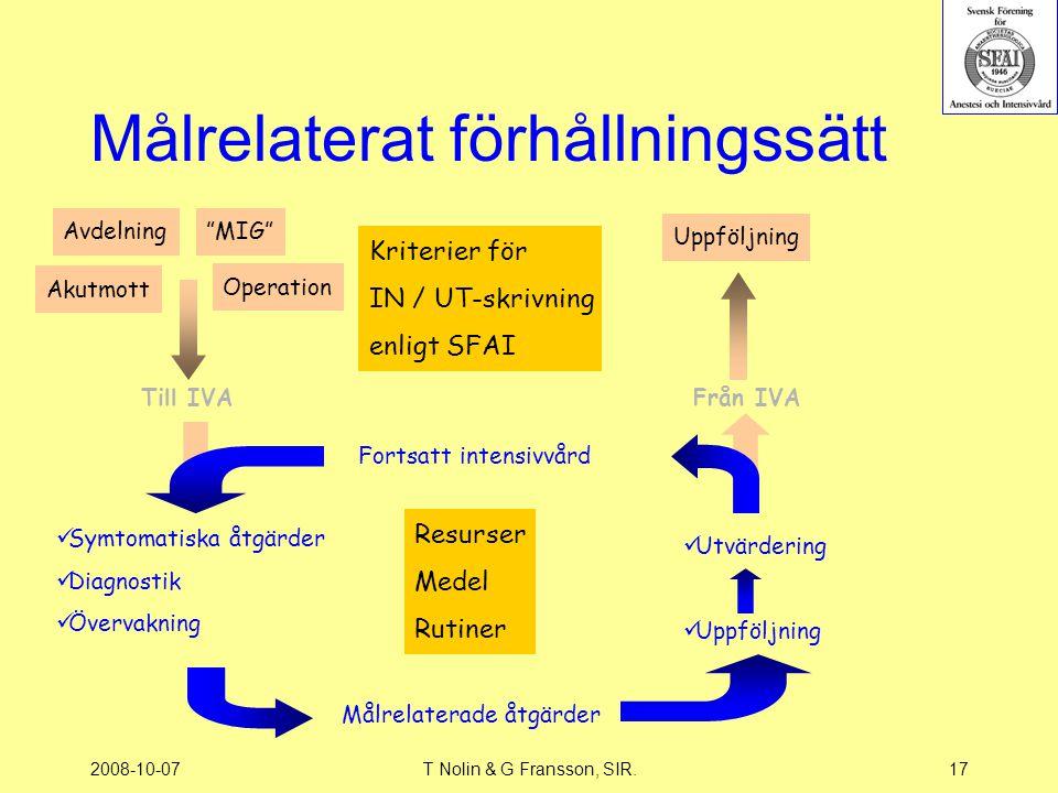 2008-10-07T Nolin & G Fransson, SIR.17 Till IVA Symtomatiska åtgärder Diagnostik Övervakning Målrelaterade åtgärder Utvärdering Uppföljning Från IVA R