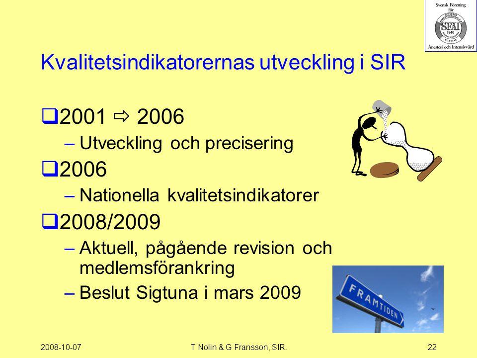 2008-10-07T Nolin & G Fransson, SIR.22 Kvalitetsindikatorernas utveckling i SIR  2001  2006 –Utveckling och precisering  2006 –Nationella kvalitets