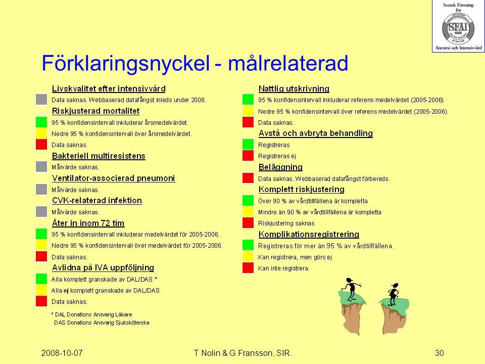 2008-10-07T Nolin & G Fransson, SIR.30 Förklaringsnyckel - målrelaterad