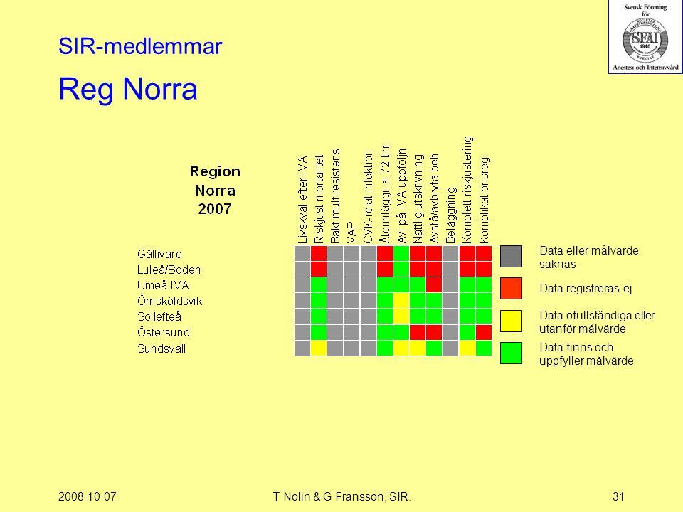 2008-10-07T Nolin & G Fransson, SIR.31 Reg Norra SIR-medlemmar Data eller målvärde saknas Data registreras ej Data ofullständiga eller utanför målvärd