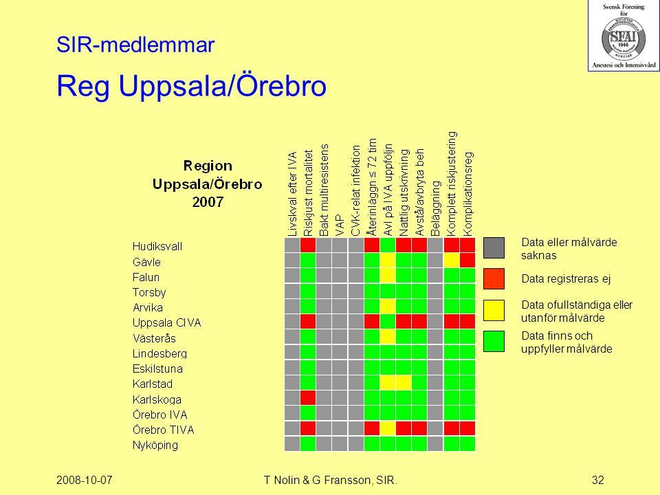 2008-10-07T Nolin & G Fransson, SIR.32 Reg Uppsala/Örebro SIR-medlemmar Data eller målvärde saknas Data registreras ej Data ofullständiga eller utanfö