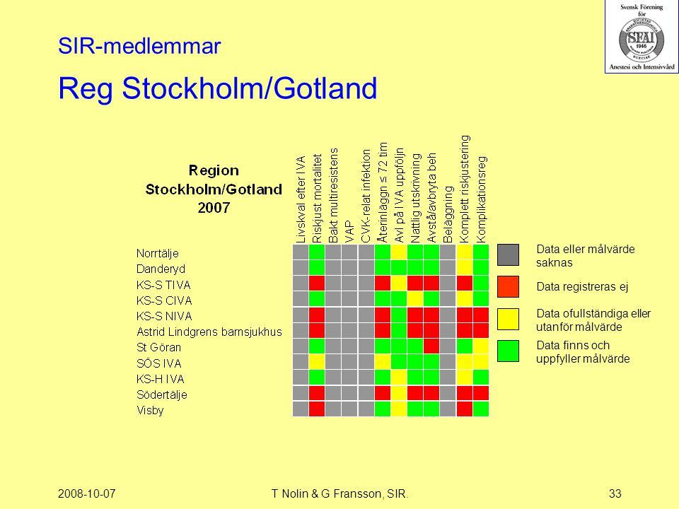 2008-10-07T Nolin & G Fransson, SIR.33 Reg Stockholm/Gotland SIR-medlemmar Data eller målvärde saknas Data registreras ej Data ofullständiga eller uta