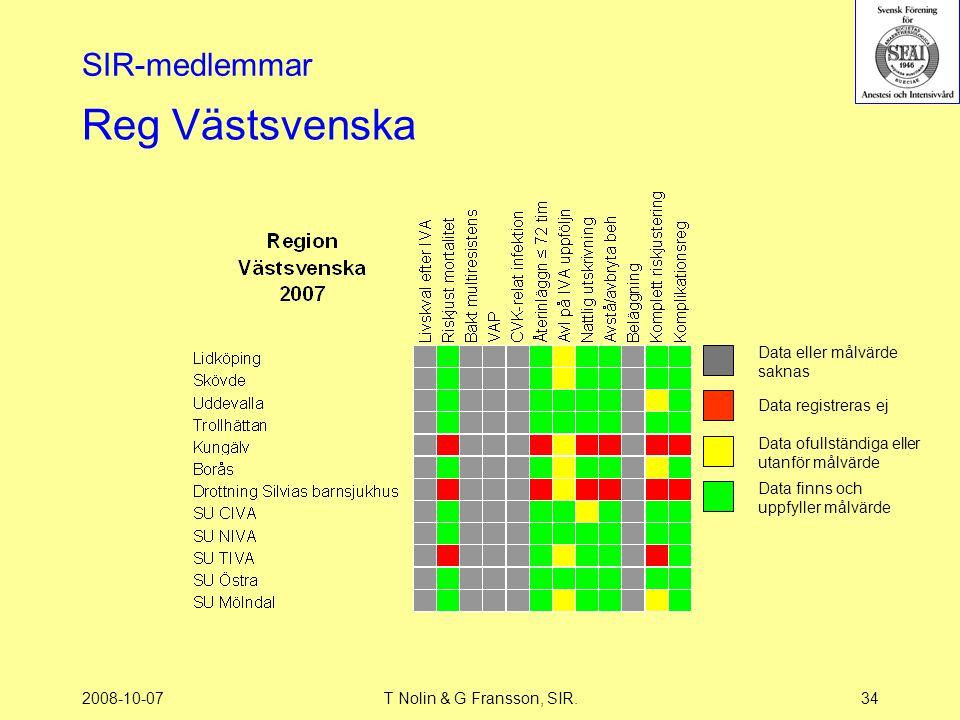 2008-10-07T Nolin & G Fransson, SIR.34 Reg Västsvenska SIR-medlemmar Data eller målvärde saknas Data registreras ej Data ofullständiga eller utanför m