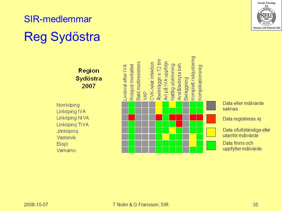 2008-10-07T Nolin & G Fransson, SIR.35 Reg Sydöstra SIR-medlemmar Data eller målvärde saknas Data registreras ej Data ofullständiga eller utanför målv