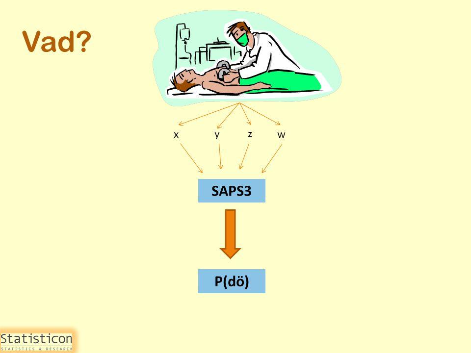 x yz w SAPS3 P(dö) Vad