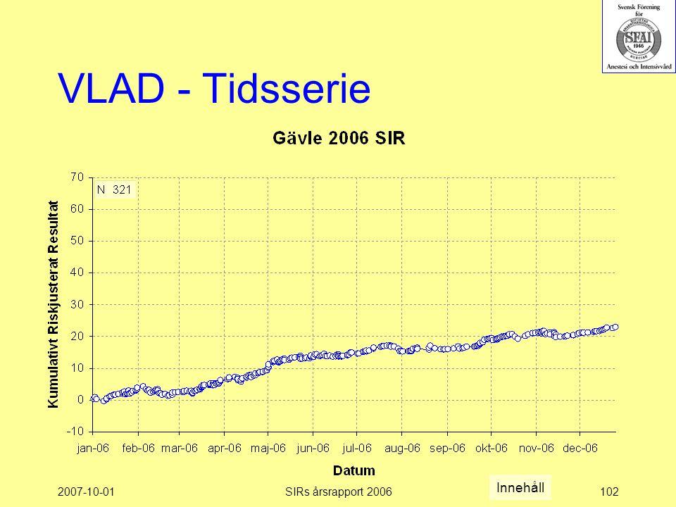 2007-10-01SIRs årsrapport 2006102 VLAD - Tidsserie Innehåll