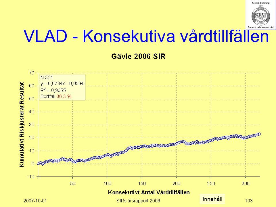 2007-10-01SIRs årsrapport 2006103 VLAD - Konsekutiva vårdtillfällen Innehåll
