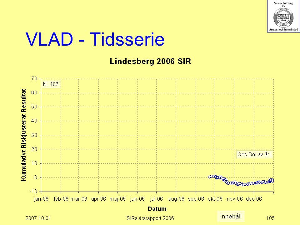 2007-10-01SIRs årsrapport 2006105 VLAD - Tidsserie Innehåll