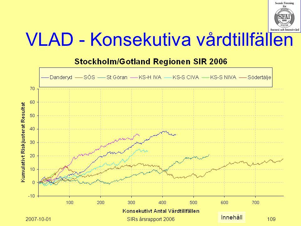 2007-10-01SIRs årsrapport 2006109 VLAD - Konsekutiva vårdtillfällen Innehåll