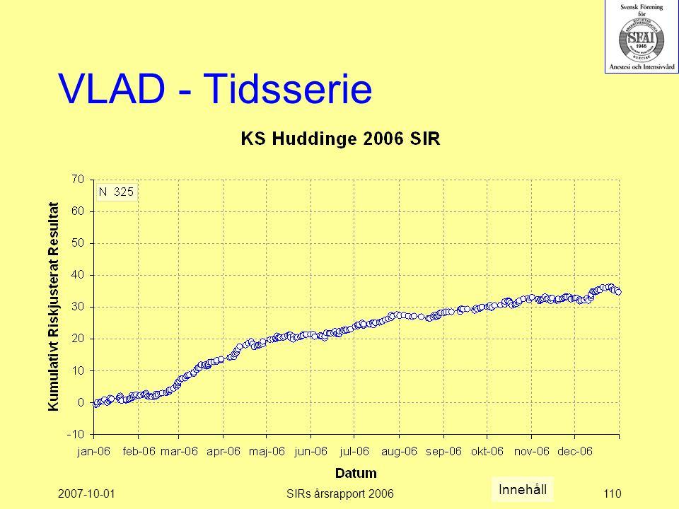 2007-10-01SIRs årsrapport 2006110 VLAD - Tidsserie Innehåll