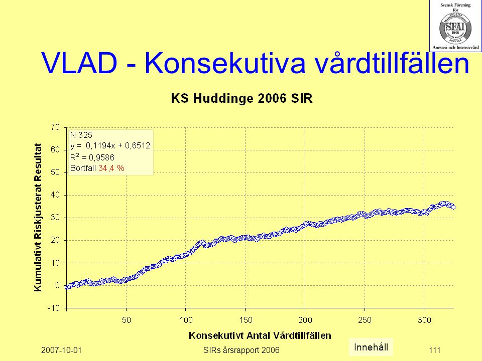 2007-10-01SIRs årsrapport 2006111 VLAD - Konsekutiva vårdtillfällen Innehåll