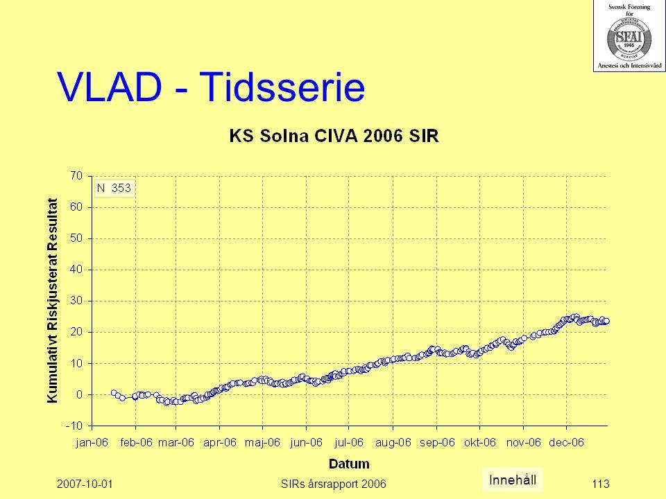 2007-10-01SIRs årsrapport 2006113 VLAD - Tidsserie Innehåll