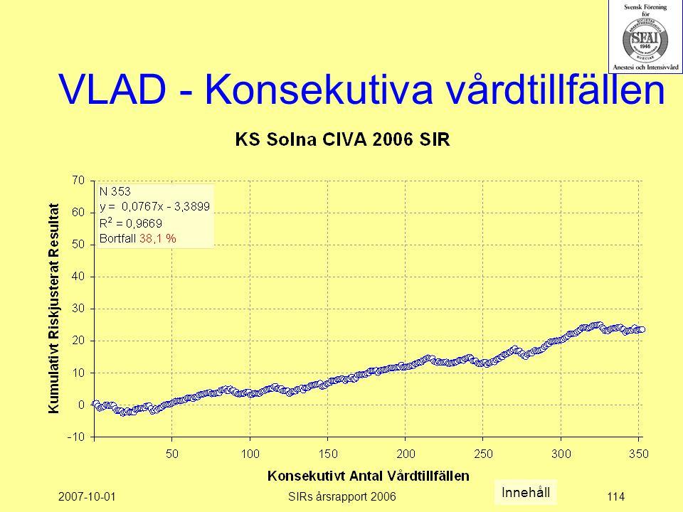 2007-10-01SIRs årsrapport 2006114 VLAD - Konsekutiva vårdtillfällen Innehåll