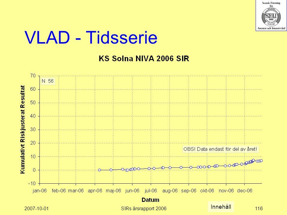 2007-10-01SIRs årsrapport 2006116 VLAD - Tidsserie Innehåll