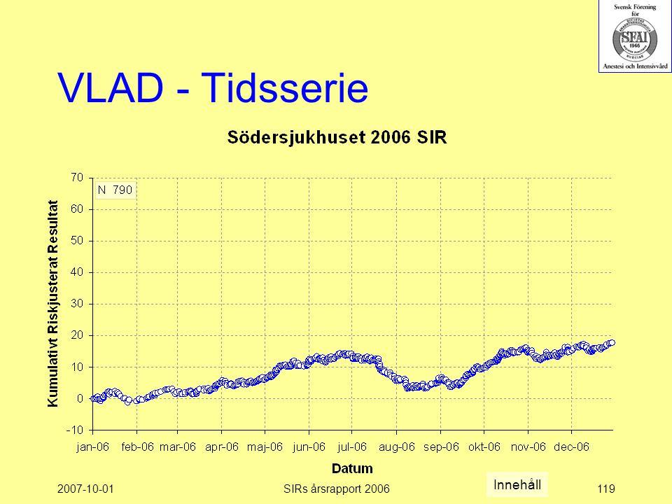 2007-10-01SIRs årsrapport 2006119 VLAD - Tidsserie Innehåll