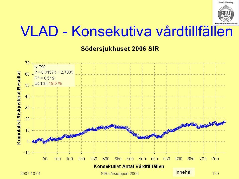 2007-10-01SIRs årsrapport 2006120 VLAD - Konsekutiva vårdtillfällen Innehåll