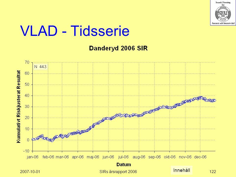 2007-10-01SIRs årsrapport 2006122 VLAD - Tidsserie Innehåll