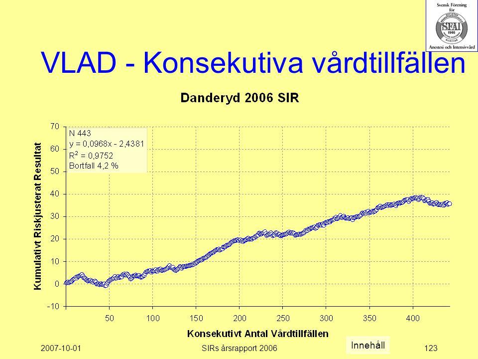 2007-10-01SIRs årsrapport 2006123 VLAD - Konsekutiva vårdtillfällen Innehåll