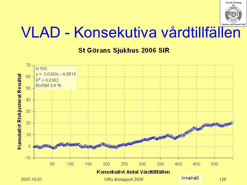 2007-10-01SIRs årsrapport 2006126 VLAD - Konsekutiva vårdtillfällen Innehåll