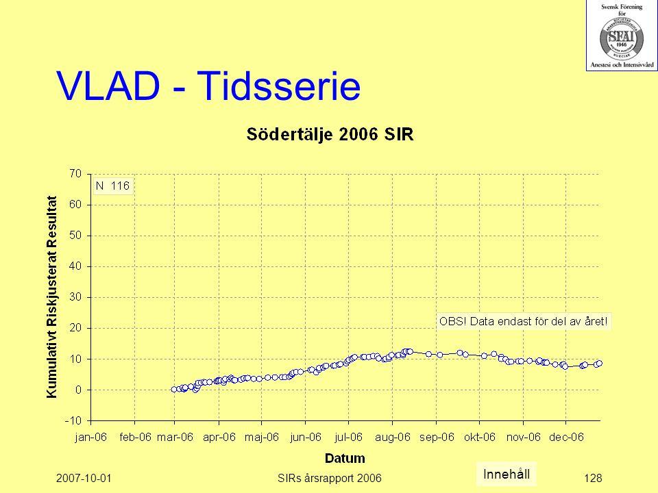 2007-10-01SIRs årsrapport 2006128 VLAD - Tidsserie Innehåll