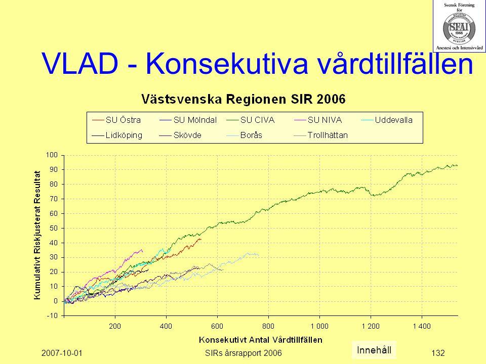 2007-10-01SIRs årsrapport 2006132 VLAD - Konsekutiva vårdtillfällen Innehåll