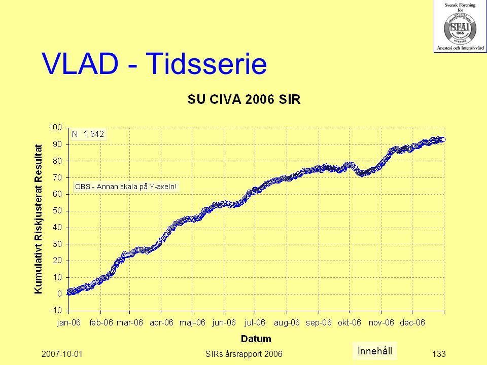 2007-10-01SIRs årsrapport 2006133 VLAD - Tidsserie Innehåll