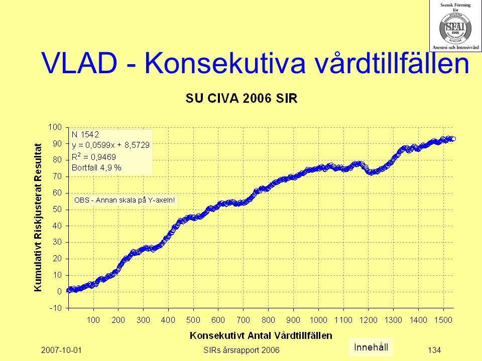 2007-10-01SIRs årsrapport 2006134 VLAD - Konsekutiva vårdtillfällen Innehåll