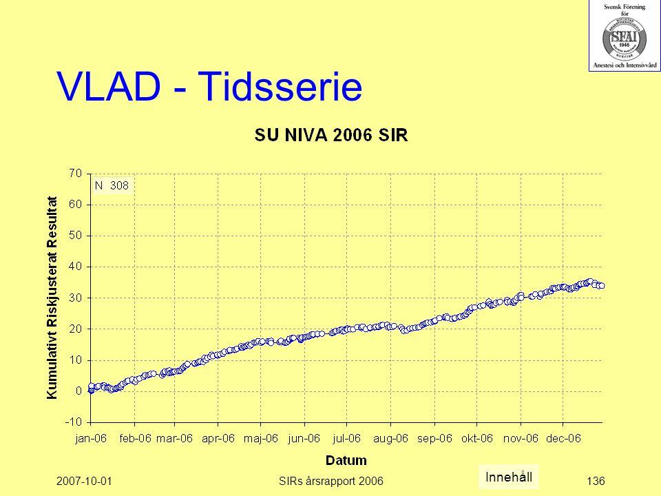 2007-10-01SIRs årsrapport 2006136 VLAD - Tidsserie Innehåll