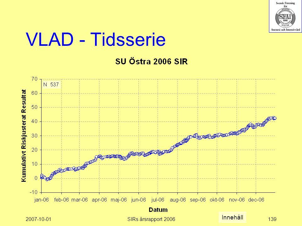 2007-10-01SIRs årsrapport 2006139 VLAD - Tidsserie Innehåll