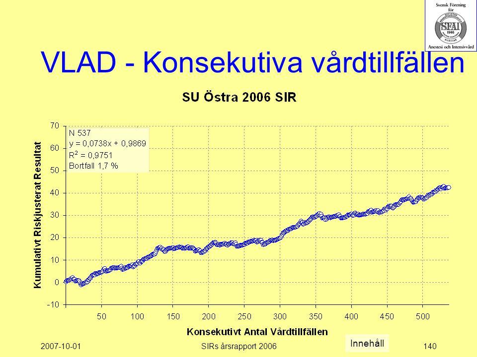 2007-10-01SIRs årsrapport 2006140 VLAD - Konsekutiva vårdtillfällen Innehåll