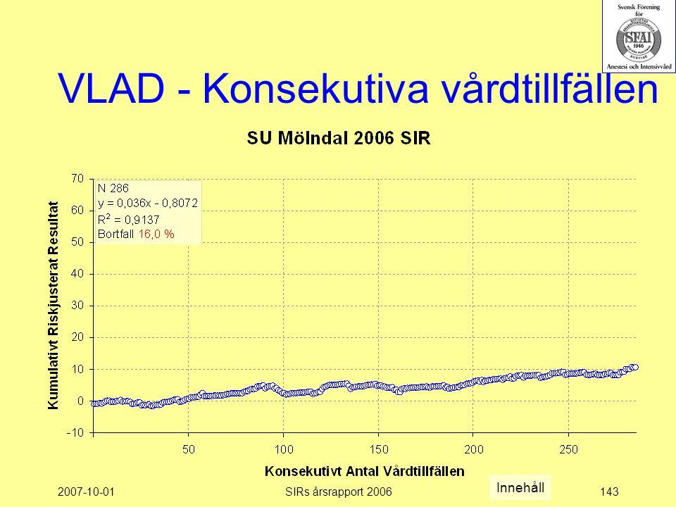 2007-10-01SIRs årsrapport 2006143 VLAD - Konsekutiva vårdtillfällen Innehåll