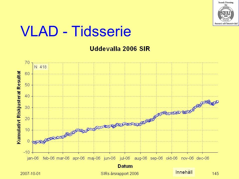 2007-10-01SIRs årsrapport 2006145 VLAD - Tidsserie Innehåll