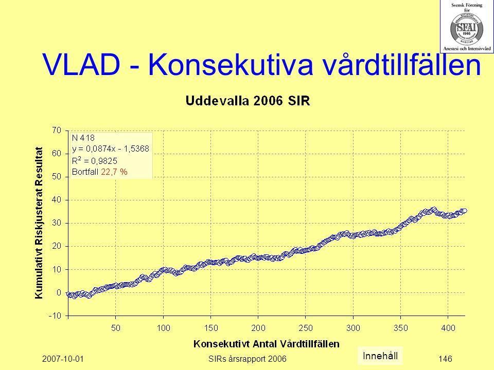 2007-10-01SIRs årsrapport 2006146 VLAD - Konsekutiva vårdtillfällen Innehåll