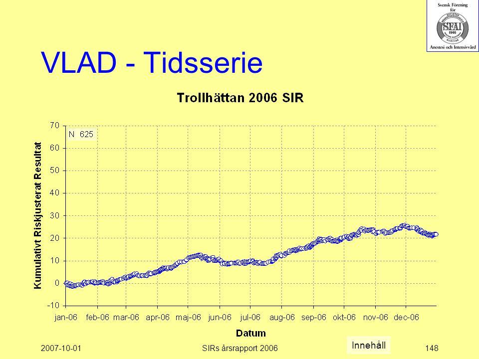 2007-10-01SIRs årsrapport 2006148 VLAD - Tidsserie Innehåll