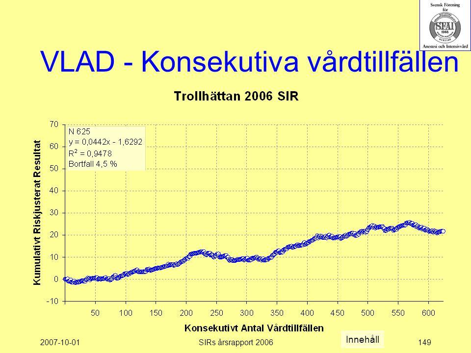 2007-10-01SIRs årsrapport 2006149 VLAD - Konsekutiva vårdtillfällen Innehåll