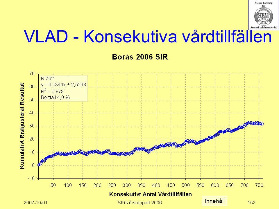2007-10-01SIRs årsrapport 2006152 VLAD - Konsekutiva vårdtillfällen Innehåll