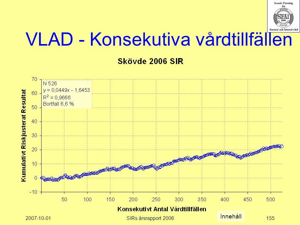 2007-10-01SIRs årsrapport 2006155 VLAD - Konsekutiva vårdtillfällen Innehåll