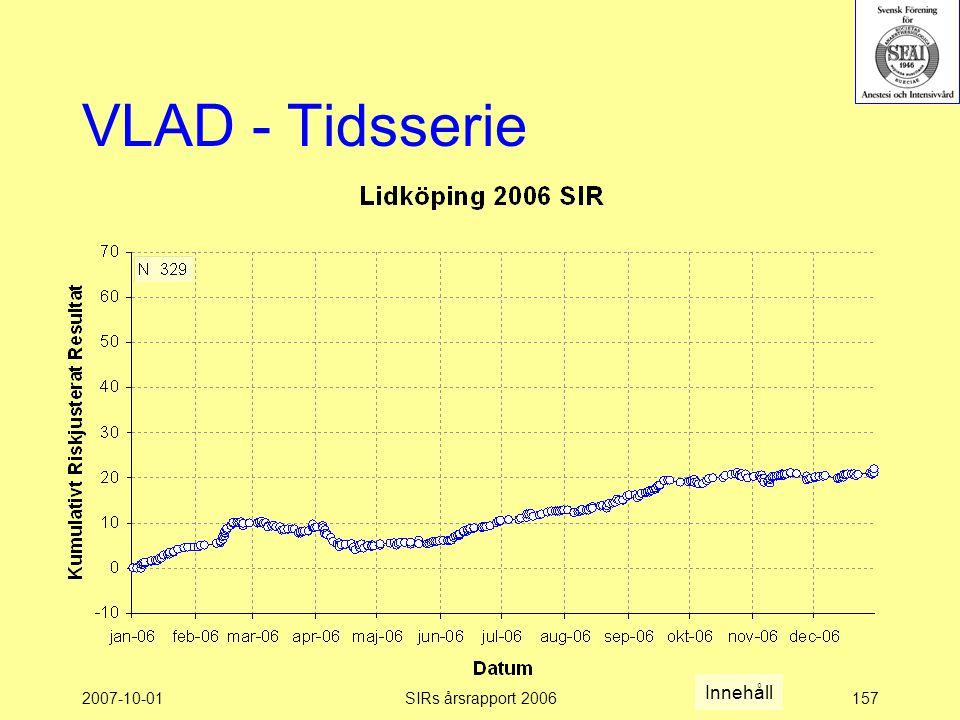 2007-10-01SIRs årsrapport 2006157 VLAD - Tidsserie Innehåll