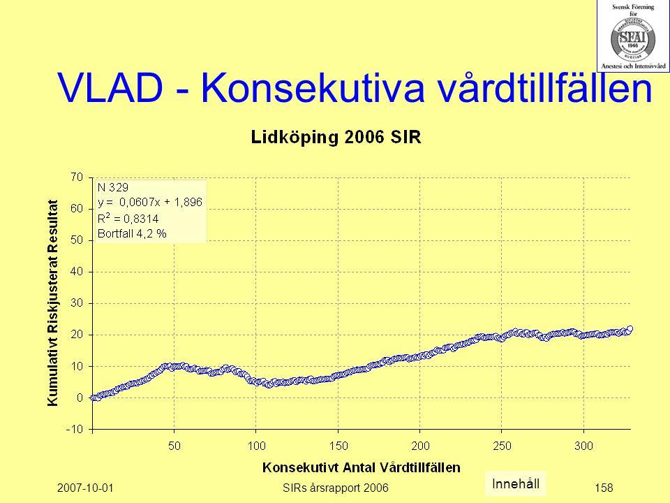 2007-10-01SIRs årsrapport 2006158 VLAD - Konsekutiva vårdtillfällen Innehåll
