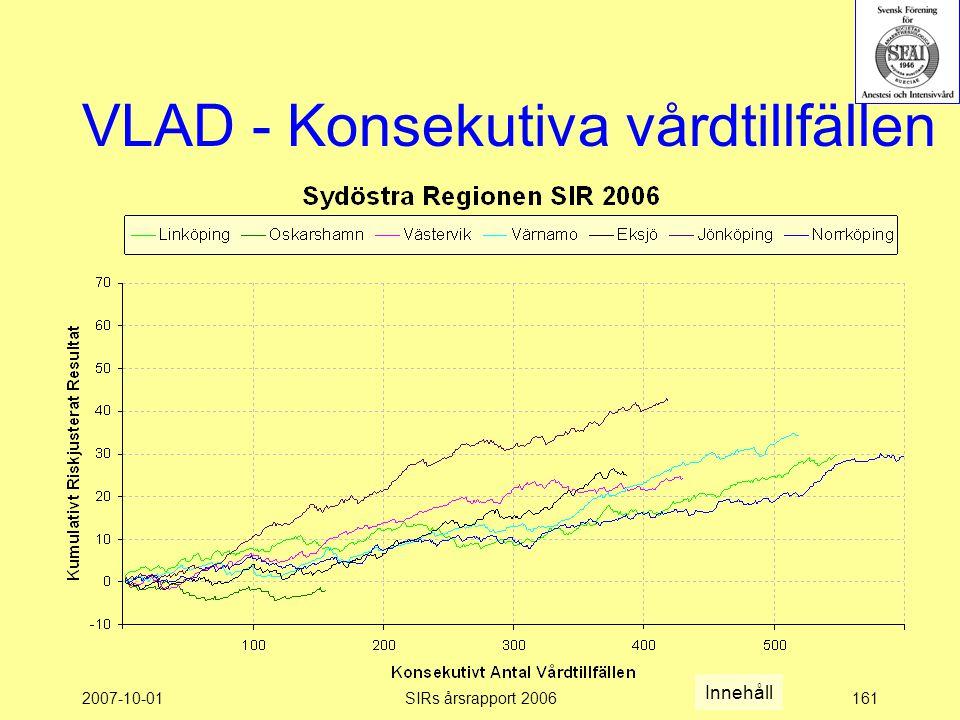 2007-10-01SIRs årsrapport 2006161 VLAD - Konsekutiva vårdtillfällen Innehåll