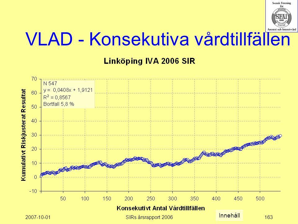 2007-10-01SIRs årsrapport 2006163 VLAD - Konsekutiva vårdtillfällen Innehåll