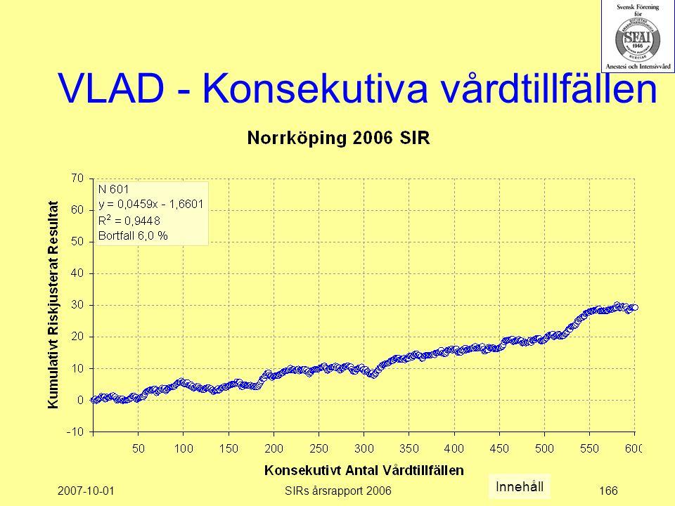 2007-10-01SIRs årsrapport 2006166 VLAD - Konsekutiva vårdtillfällen Innehåll