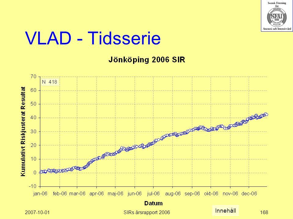2007-10-01SIRs årsrapport 2006168 VLAD - Tidsserie Innehåll