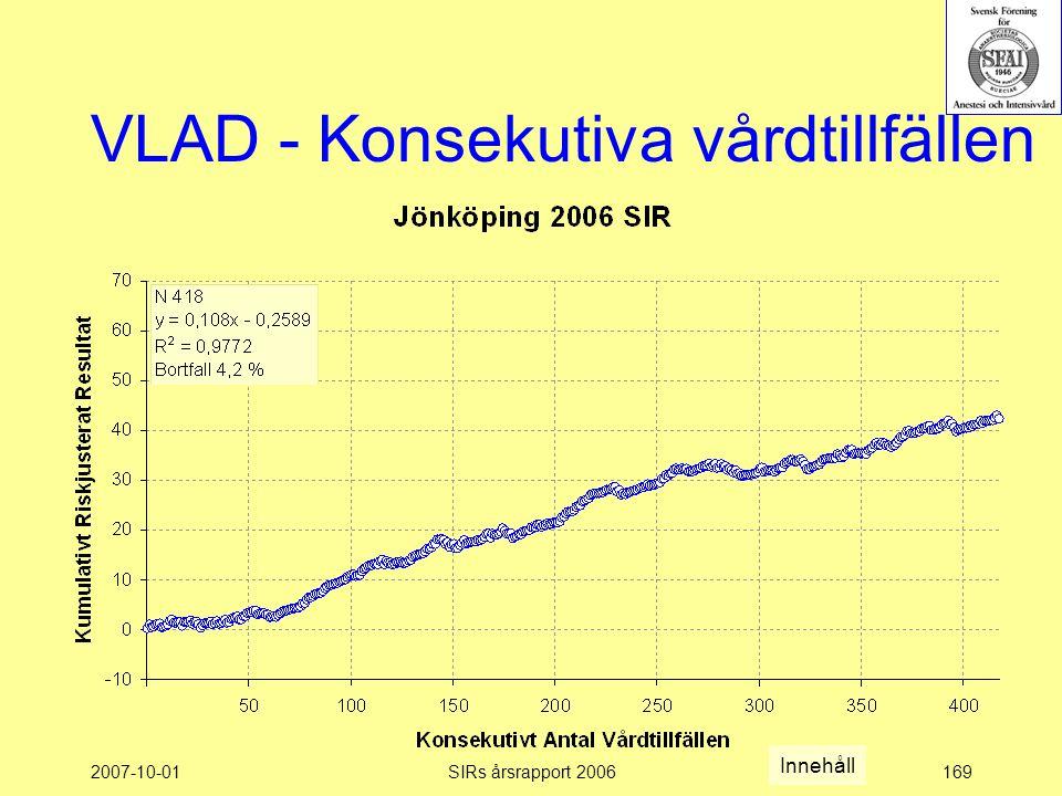 2007-10-01SIRs årsrapport 2006169 VLAD - Konsekutiva vårdtillfällen Innehåll