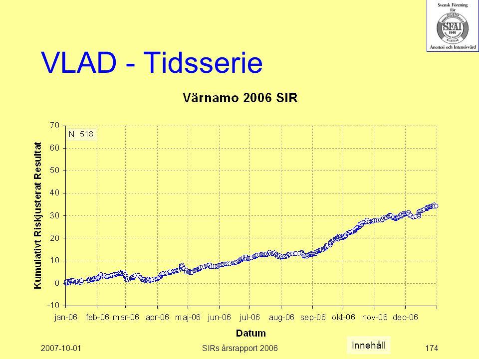 2007-10-01SIRs årsrapport 2006174 VLAD - Tidsserie Innehåll