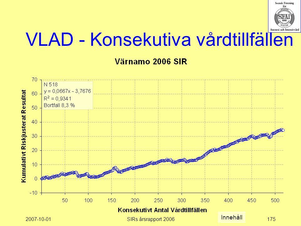 2007-10-01SIRs årsrapport 2006175 VLAD - Konsekutiva vårdtillfällen Innehåll