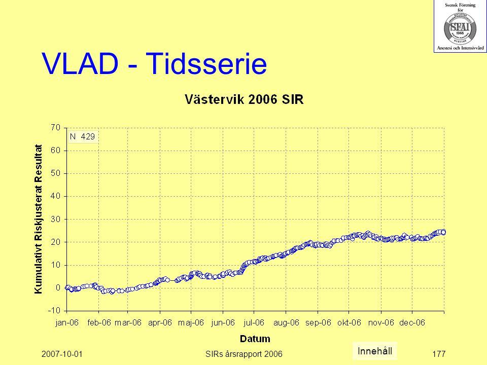 2007-10-01SIRs årsrapport 2006177 VLAD - Tidsserie Innehåll