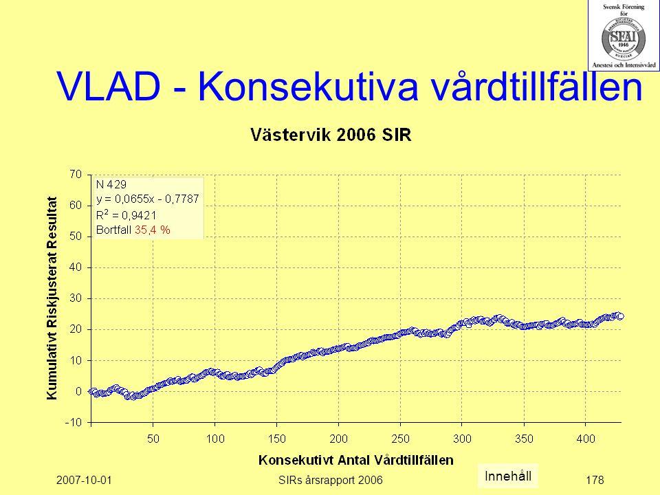 2007-10-01SIRs årsrapport 2006178 VLAD - Konsekutiva vårdtillfällen Innehåll