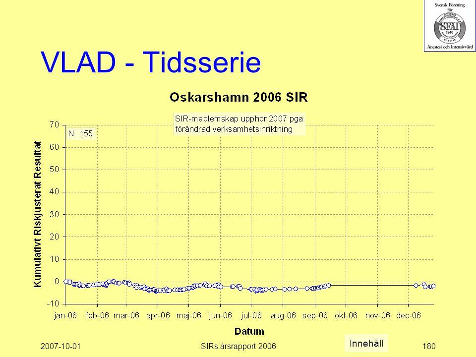 2007-10-01SIRs årsrapport 2006180 VLAD - Tidsserie Innehåll