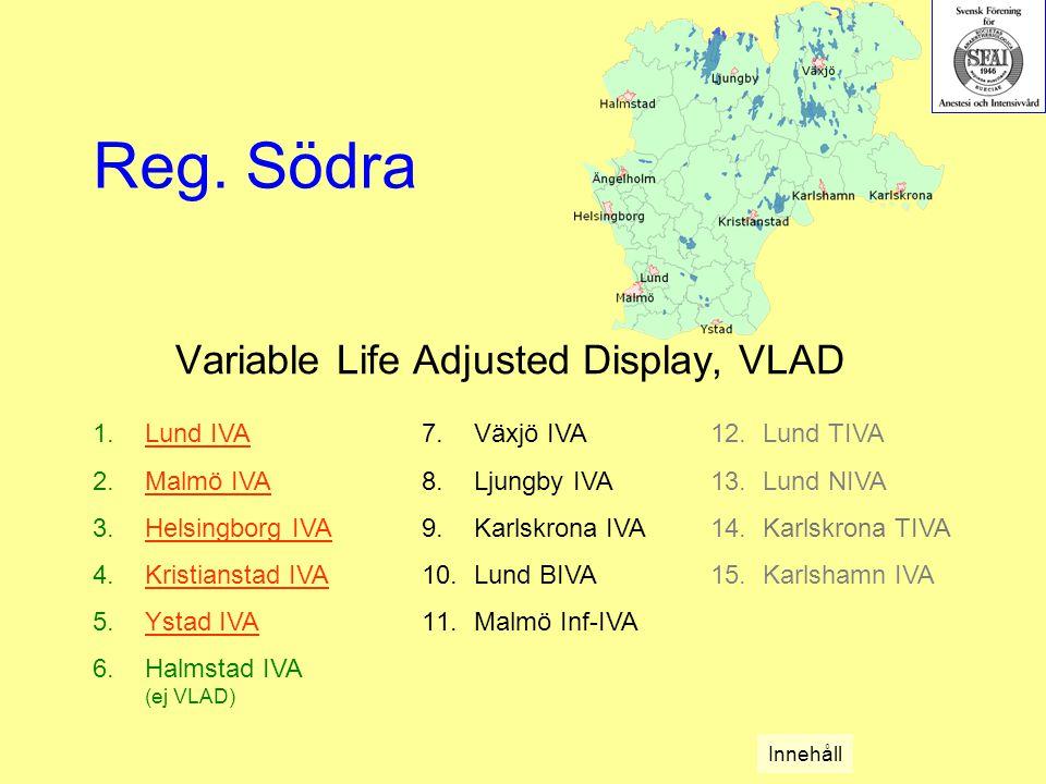 Variable Life Adjusted Display, VLAD 1.Lund IVALund IVA 2.Malmö IVAMalmö IVA 3.Helsingborg IVAHelsingborg IVA 4.Kristianstad IVAKristianstad IVA 5.Ystad IVAYstad IVA 6.Halmstad IVA (ej VLAD) Reg.